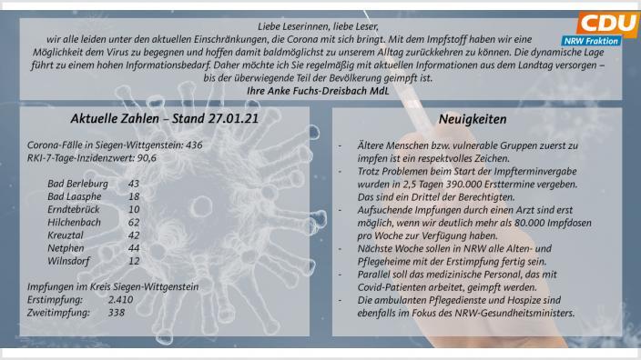 Aktuelle Infos zur Corona-Pandemie