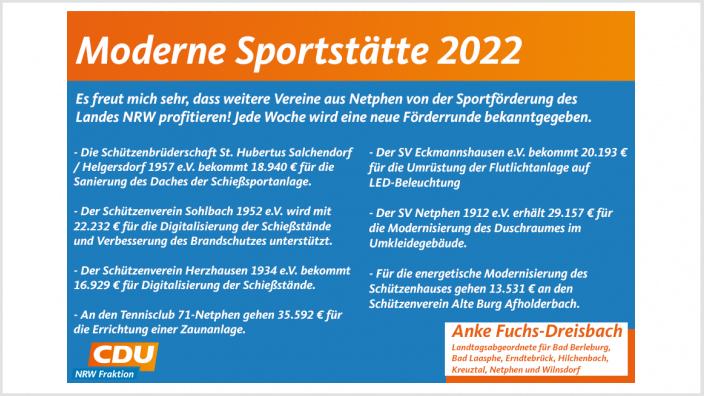 """Weitere Vereine erhalten Fördermittel aus dem Programm """"Moderne Sportstätte 2022"""""""